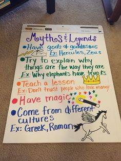 Myths Anchor Chart