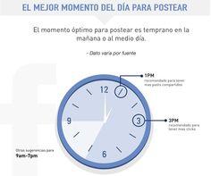 La mejor hora para publicar en Facebook #SocialMedia