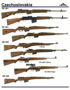 29 Best Firearm images in 2019 | Firearms, Guns, Military guns