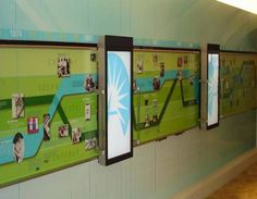 Digital Timeline with sliding monitor interactive element.