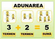 Adunare Algebra, Diy Classroom Decorations, Little Einsteins, Numbers Preschool, Teacher Supplies, Math Addition, 1st Day Of School, Sumo, Classroom Door