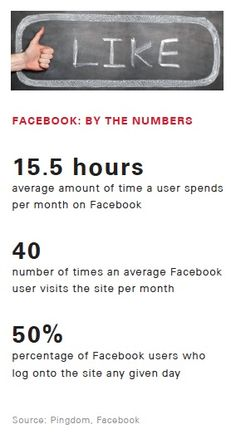 Facebook by the numbers Facebook Users, Like Facebook, Inbound Marketing, Social Media Marketing, Relationship Marketing, Fast Growing, Health And Wellness, Numbers, Business