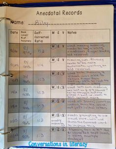 Organize your anecdotal records for reading groups to drive your instruction!
