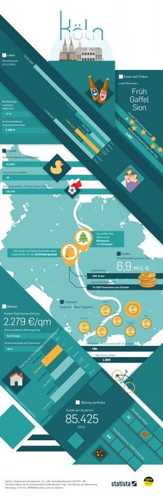 Yello Infografik 7 Städte - 7 Fakten, Umzug Köln