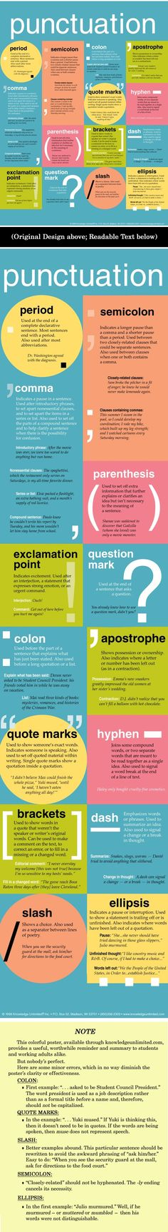 the basics of punctutation (poster from http://www.thekustore.com/kucatalog.cgi/7124P)
