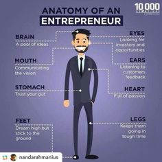 #GPRepost#reposter#notetag @nandarahmanius via @GPRepostApp ======> @nandarahmanius:Anatomy of an #Entrepreneur.  Double TAP if you're an entrepreneur. Comment what you think. Don't forget TAG someone who need to see this! #buildingmyempire