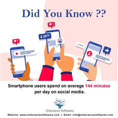 Social Media is the best platform to engage with target audience.To boost your website traffic your social media plan is the effective key to get more leads and conversions. As per statistics, Smartphone users spend on average 144 minutes per day on social media and the number of users expanding  that definitely helps you in increasing website ROI. Social Media Marketing Companies, How To Get, How To Plan, Target Audience, Growing Your Business, Social Platform, Statistics, Did You Know, Online Business