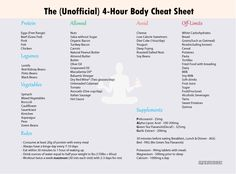 Google Image Result for http://mialockhart.com/wp-content/uploads/2012/05/4-Hour-Body-Reference-Sheet1.png