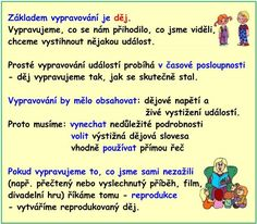 SLOH VYPRAVOVÁNÍ General Hospital, Creative Writing, Montessori, Storytelling, Homeschool, Language, Teaching, Education, Crochet Kitchen