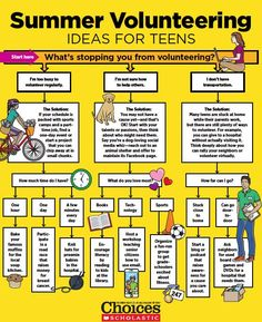 Summer volunteer ideas for teens. #Youthmin #Parenting #youth