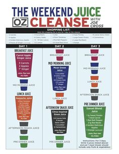 Juice cleanse. Healthy detox drink recipes from Dr. Oz. Home made cleaner, greater, organic, smoothie, food recipes for improved health. DIY home remedies.: