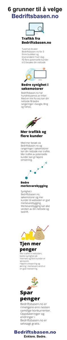 6 grunner til å velge Bedriftsbasen.no infografikk