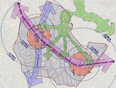 urban planning concepts - Cerca con Google