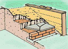 costruire dei gradini in giardino - Cerca con Google