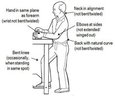 Bildergebnis für ergonomic guide for standing workbench Sit To Stand, Stand Up Desk, Standing Desk Height, Standing Desks, Treadmill Desk, Fun Moves, Desk Dimensions, Stained Glass Studio, Computer Help