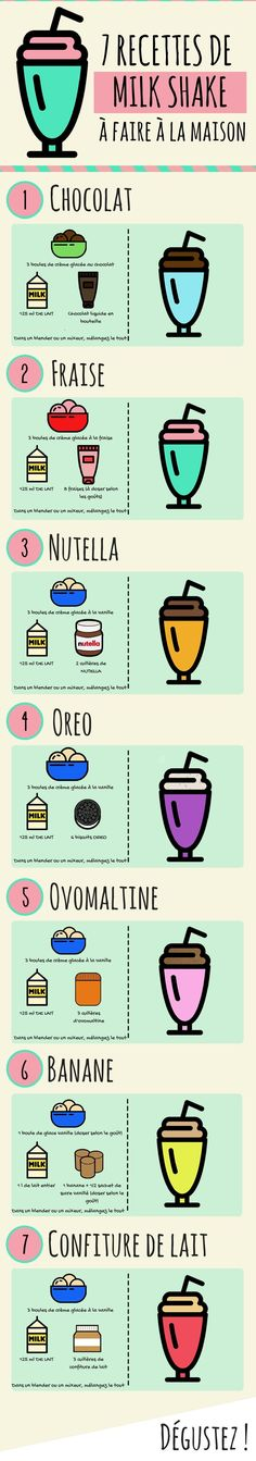 Milkshake L 'artes Ana Milk Shakes, Do It Yourself Food, Eat This, Diy Food, Nutella, Love Food, Sweet Recipes, Food Porn, Food And Drink