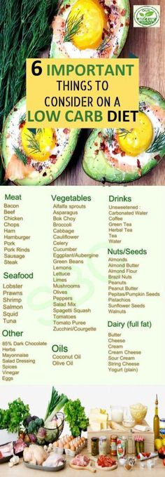 91 best infographics low carb lchf keto paleo images on pinterest keto recipes food and ketogenic recipes