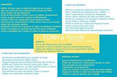 Le TDAH à l'école sur le Collectif Parents TDAH Ouest en France