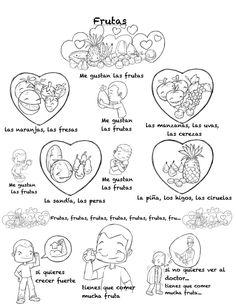 Frutas canción para enseñar español para niños | Rockalingua