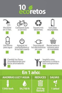 Green Energy Tips That Can Save You Money Today! Have you considered joining the green energy revolution, but don't know what you need to do to get started? Spanish Classroom, Teaching Spanish, Spanish Teacher, Energy Resources, Teaching Resources, Save The World, Ap Spanish, Love The Earth, Environmental Education
