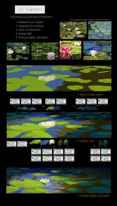 Digital Painting Tutorials, Digital Art Tutorial, Art Tutorials, Animation News, Animation Storyboard, Concept Art Tutorial, Hand Painted Textures, Value In Art, Guache