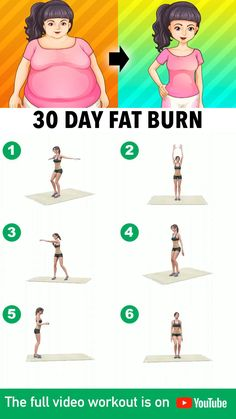 Fitness Workouts, Fitness Herausforderungen, Gym Workout Videos, Gym Workout For Beginners, Abs Workout Routines, Fitness Workout For Women, Fitness Tracker, At Home Workouts, Workout Plans