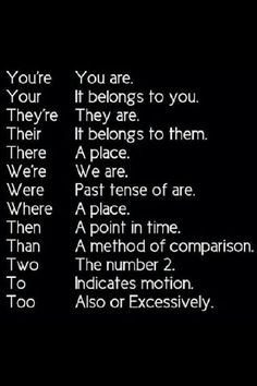 Most common words...