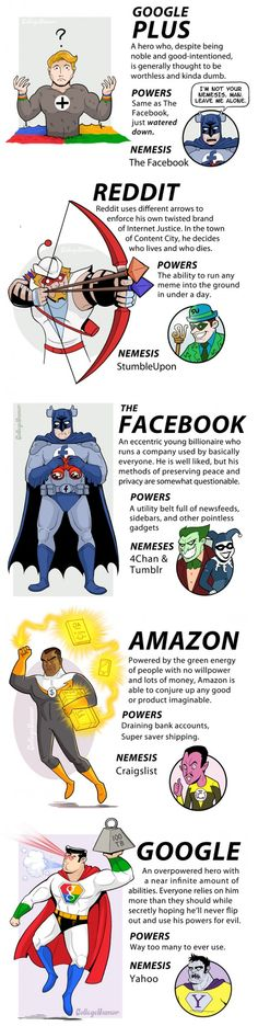The Super Hero's of the Internet