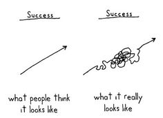 What the road to success really looks like - The Art Of Life Studio