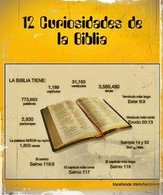 Continuando con esta serie de Infografias para simplificar el estudio de la Biblia en esta ocasión les traemos como un nuevo recurso visual;...
