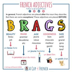 french home decor homedecor home decor Learn French with A Cup of French! Easy and fun lessons with infographics and videos. You can enjoy your cup of French wherever you want and at your own pace. French Verbs, French Adjectives, French Phrases, French Grammar, French Sentences, English Grammar, French Language Lessons, French Language Learning, Learn A New Language