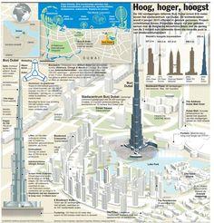 World's tallest tower – Burj Dubai [Infographic]