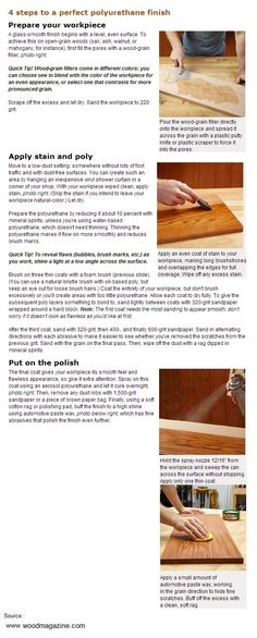4 steps to a perfect polyurethane finish