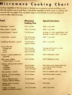Microwave Cooking Chart For Veggies