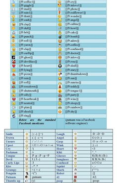 Facebook Emoticons List 2013 | New Facebook Emoticons List 2013 Plus
