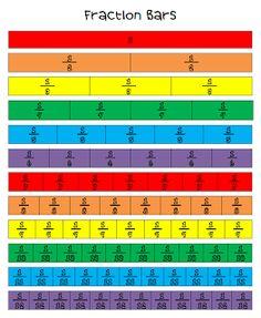 """The Best of Teacher Entrepreneurs: FREE MATH LESSON - """"Colorful Fraction Bars"""""""