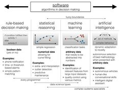 Eric Delcroix — complex-systems-science: Data Science of Variable...