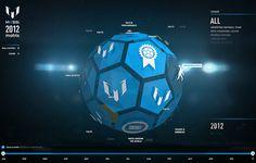 FWA winner | Messi Matrix 2012