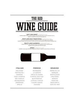 Poster met wijnguide voor de keuken met mooie illustratie