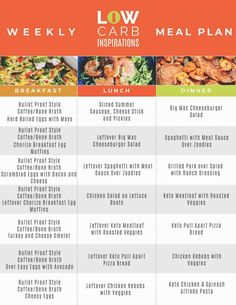 Keto Meal Plan July 10 Free Keto Meal Plan, Free Meal Plans, Keto Grilled Cheese, Keto Cereal, Over Easy Eggs, Keto Taco, Best Keto Diet, Breakfast Lunch Dinner, Keto Dinner