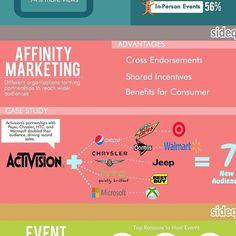 #advantages of #affinitymarketing