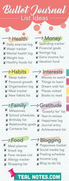 List ideas