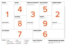 The Lean Canvas to help you develop and analyse your ideas for your new business. Use this business model template to create a thriving business. Start Up Business, Business Planning, Business Model Template, Value Proposition Canvas, Pitch Presentation, Business Model Canvas, Marketing Techniques, Problem And Solution, Digital Marketing