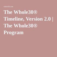 The Whole30® Timeline, Version 2.0 | The Whole30® Program