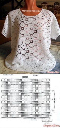 64 ideas for crochet skirt baby dress tutorials Crochet Bodycon Dresses, Black Crochet Dress, Crochet Cardigan, Filet Crochet, Crochet Motif, Crochet Lace, Crochet Stitches Patterns, Crochet Designs, Baby Dress Tutorials