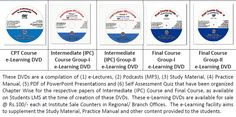 e-Learning DVDs available for CPT, Intermediate (IPC) and Final Courses