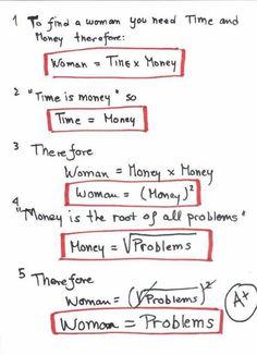 Equation of women
