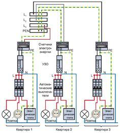 Схема этажного щитка