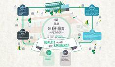 Grunenthal – Quality Assurance's Illustration