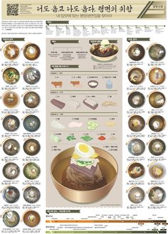 K Food, Food Menu, Korean Drinks, Korean Food, Chibi Kawaii, Cute Food Art, True Food, Food Tasting, Asian Cooking